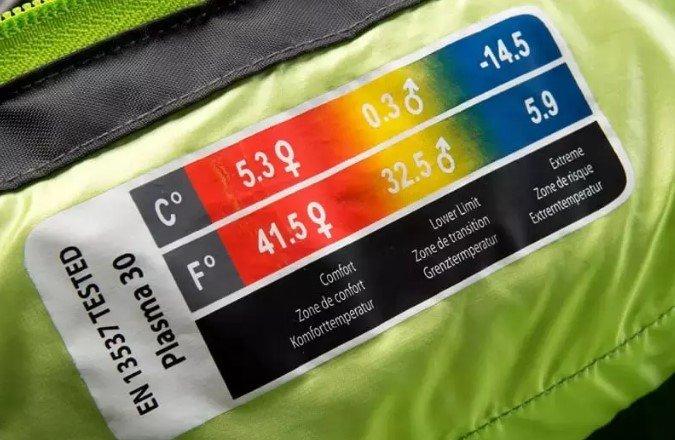 What are the EN Ratings in sleeping bags