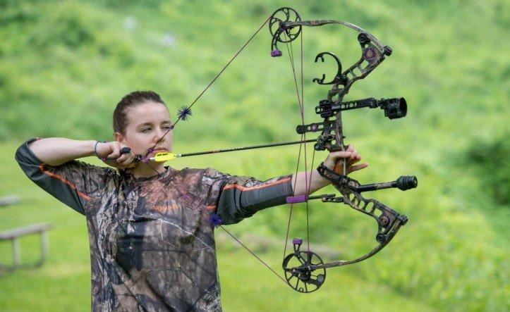 Eye Dominance In Archery