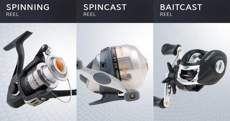 types of fishing reel